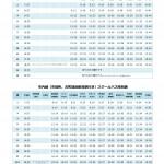 newバス時刻表